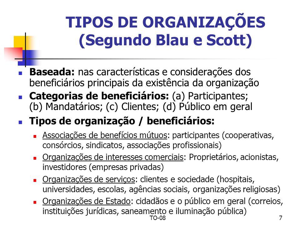 TIPOS DE ORGANIZAÇÕES (Segundo Blau e Scott)