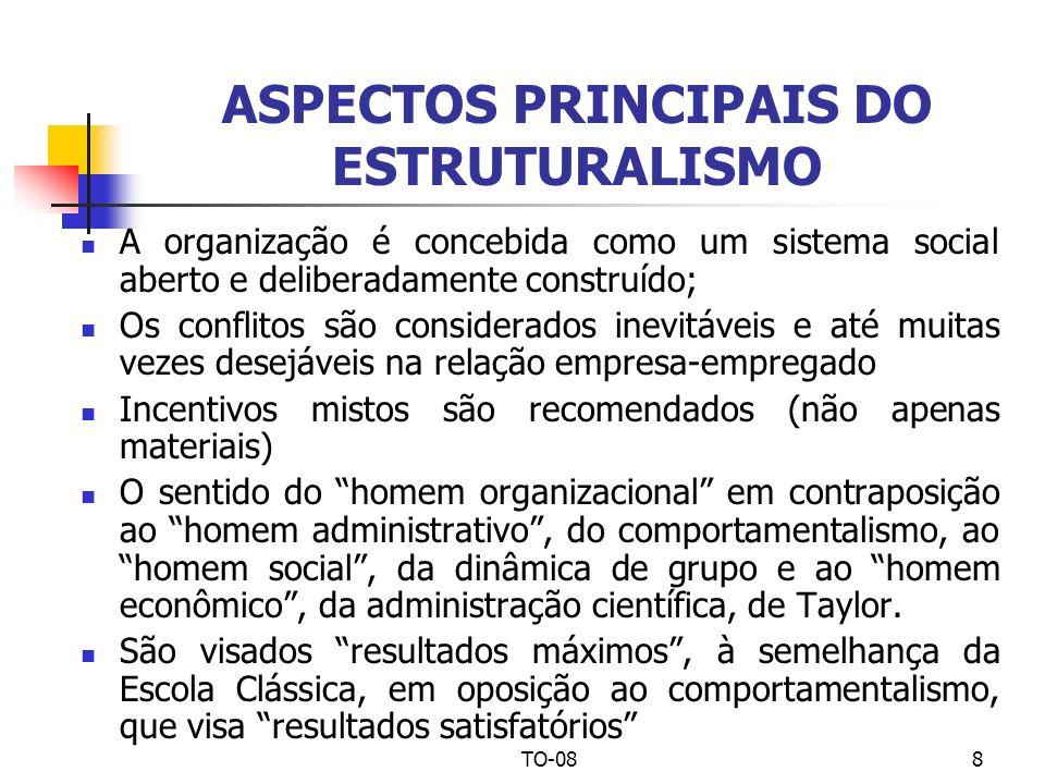 ASPECTOS PRINCIPAIS DO ESTRUTURALISMO
