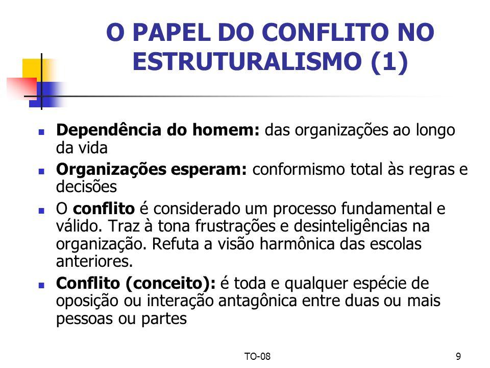 O PAPEL DO CONFLITO NO ESTRUTURALISMO (1)