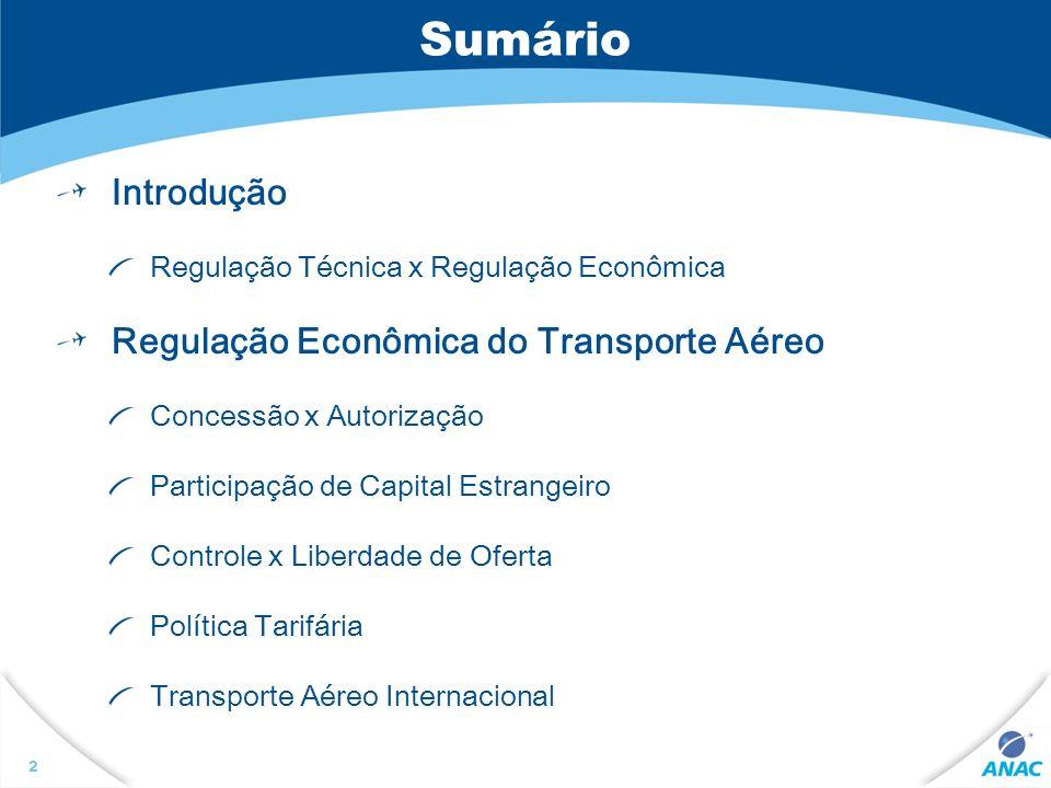 Sumário Introdução Regulação Econômica do Transporte Aéreo