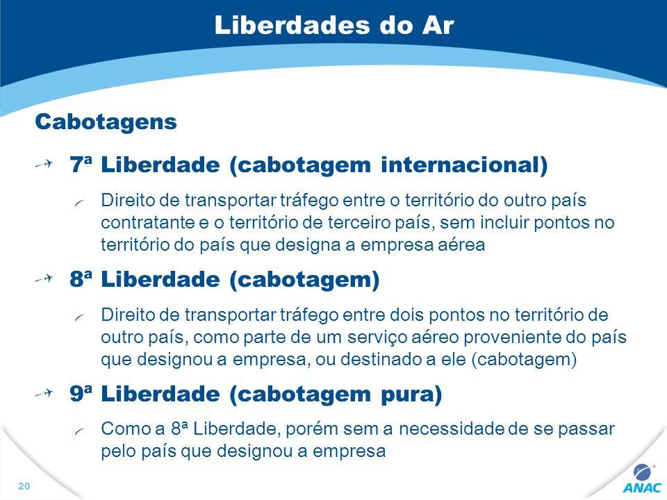 Liberdades do Ar Cabotagens 7ª Liberdade (cabotagem internacional)