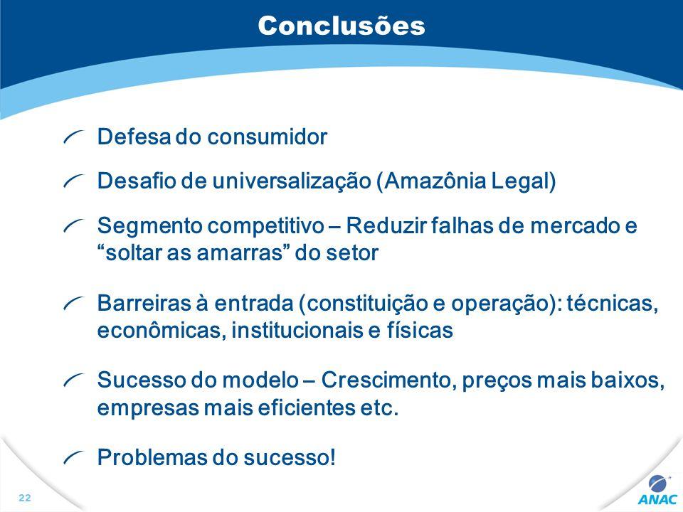 Conclusões Defesa do consumidor