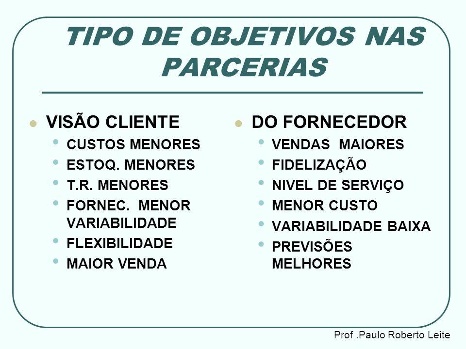 TIPO DE OBJETIVOS NAS PARCERIAS