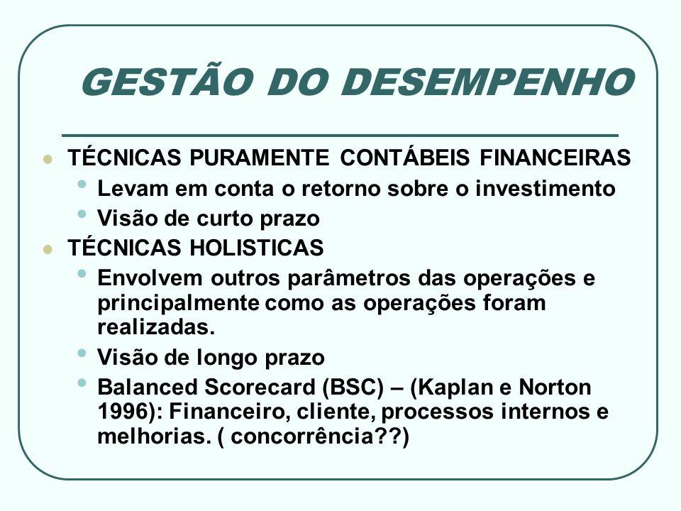 GESTÃO DO DESEMPENHO TÉCNICAS PURAMENTE CONTÁBEIS FINANCEIRAS
