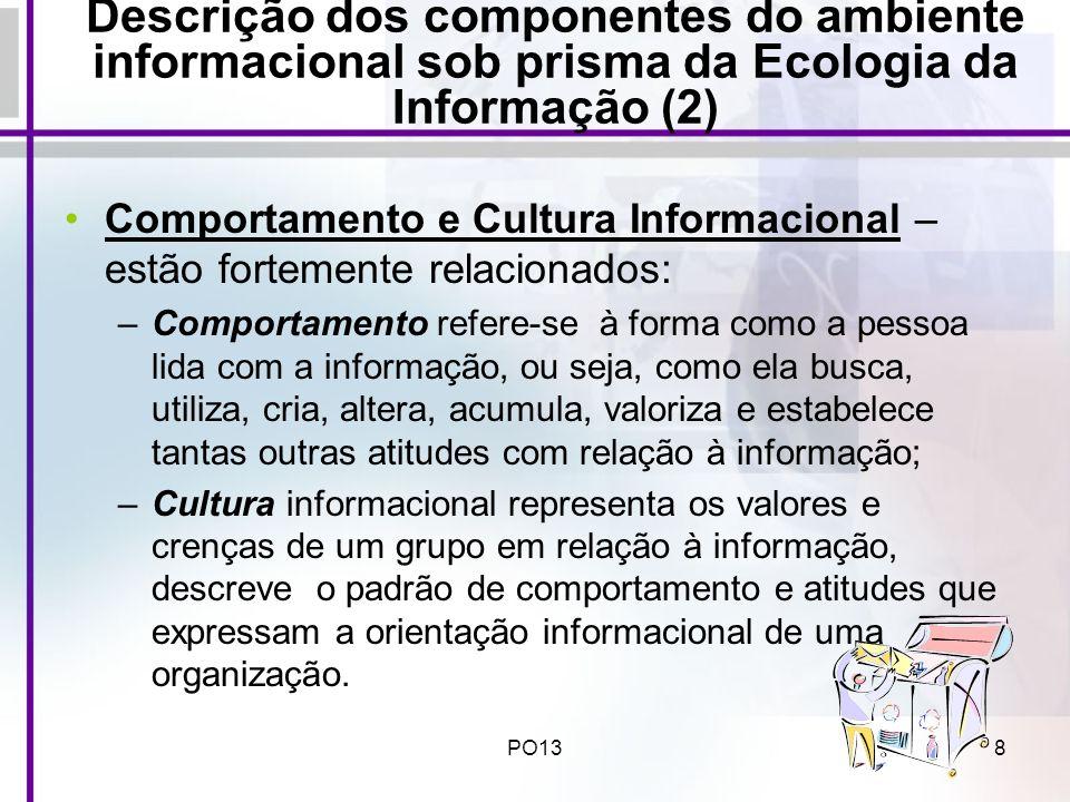 Descrição dos componentes do ambiente informacional sob prisma da Ecologia da Informação (2)