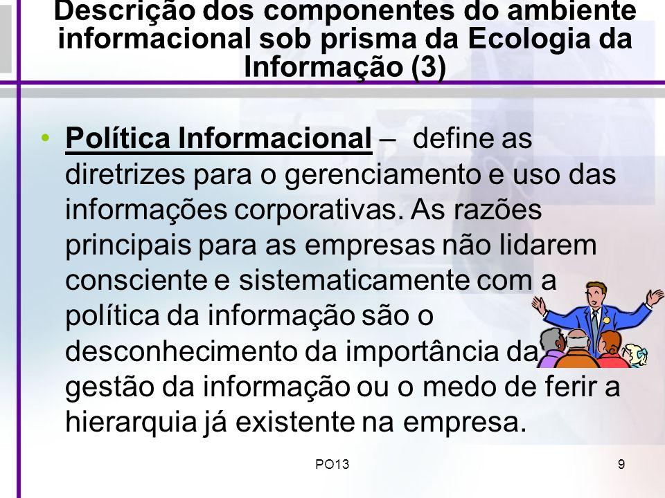 Descrição dos componentes do ambiente informacional sob prisma da Ecologia da Informação (3)
