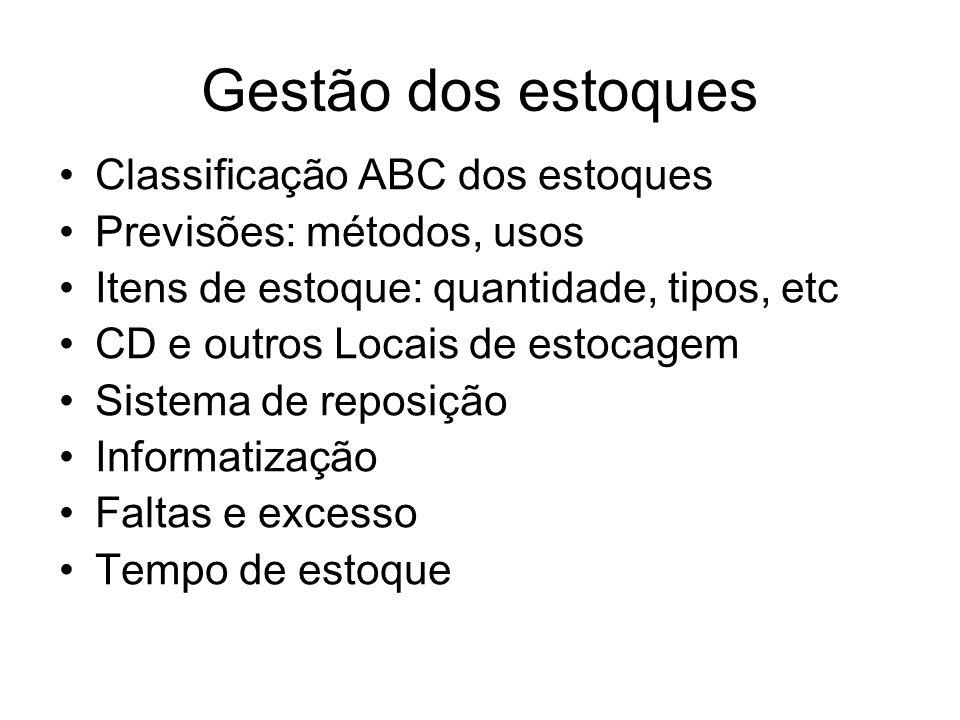 Gestão dos estoques Classificação ABC dos estoques