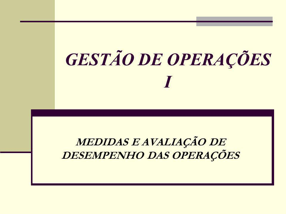 MEDIDAS E AVALIAÇÃO DE DESEMPENHO DAS OPERAÇÕES