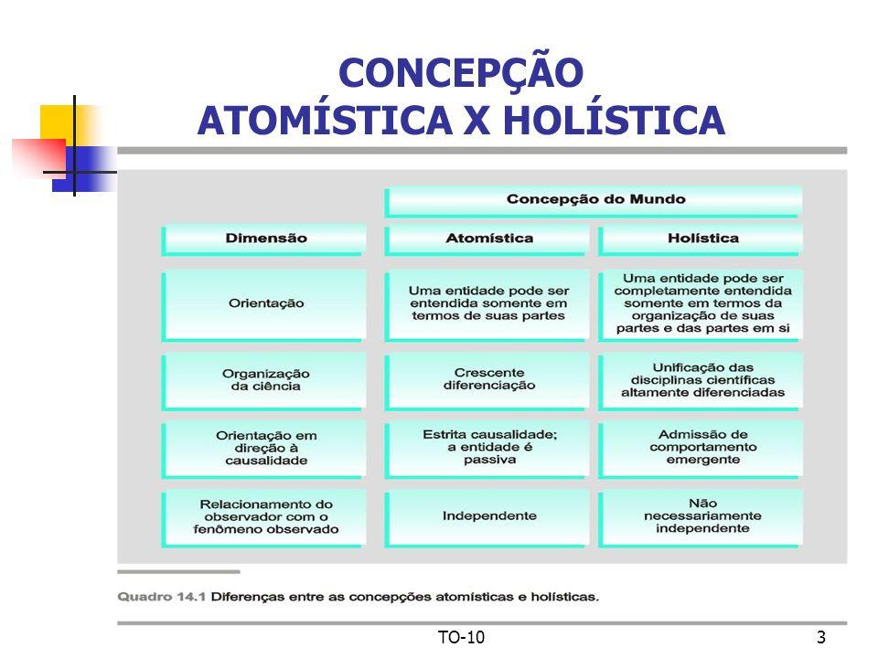 CONCEPÇÃO ATOMÍSTICA X HOLÍSTICA
