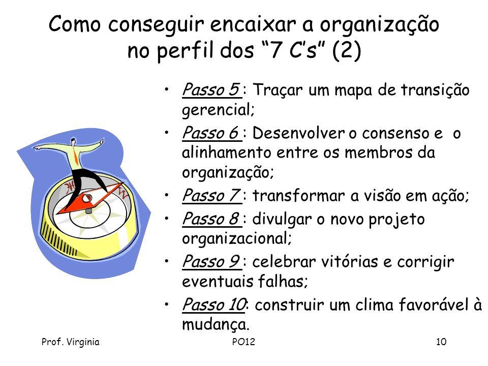 Como conseguir encaixar a organização no perfil dos 7 C's (2)