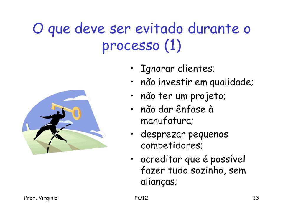 O que deve ser evitado durante o processo (1)