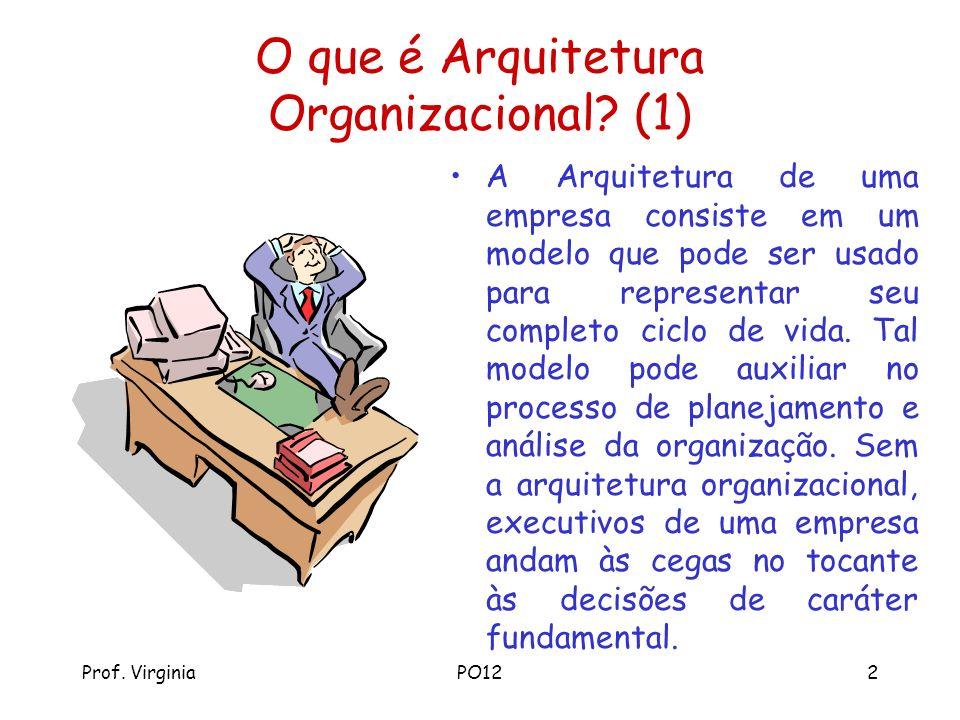 O que é Arquitetura Organizacional (1)