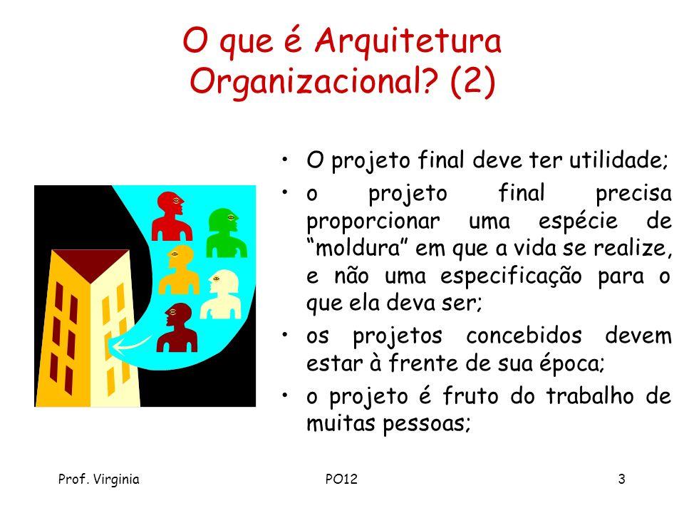 O que é Arquitetura Organizacional (2)