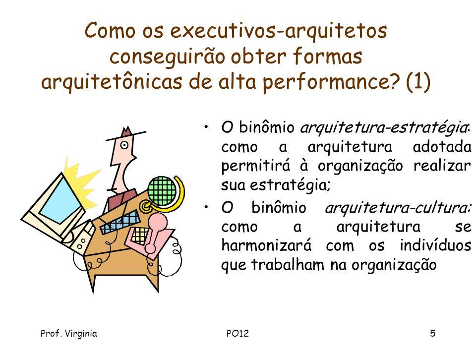 Como os executivos-arquitetos conseguirão obter formas arquitetônicas de alta performance (1)
