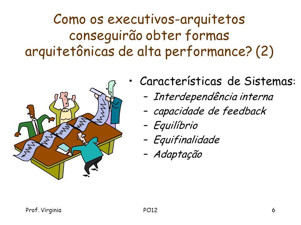 Como os executivos-arquitetos conseguirão obter formas arquitetônicas de alta performance (2)