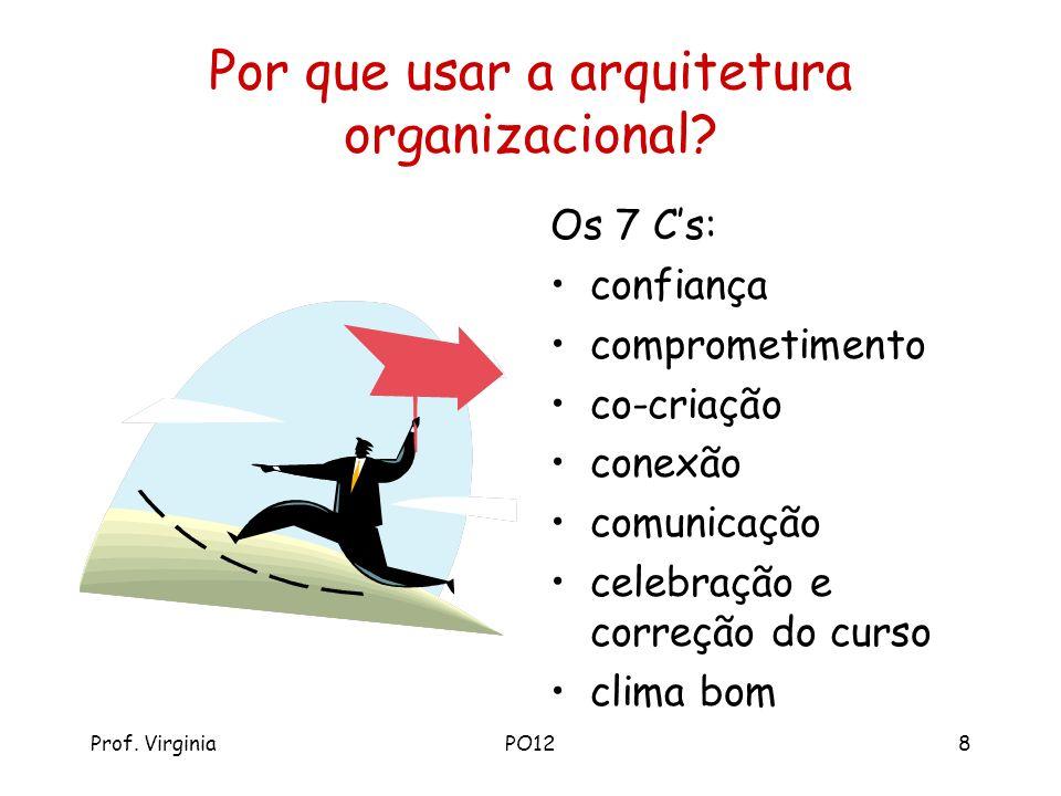 Por que usar a arquitetura organizacional