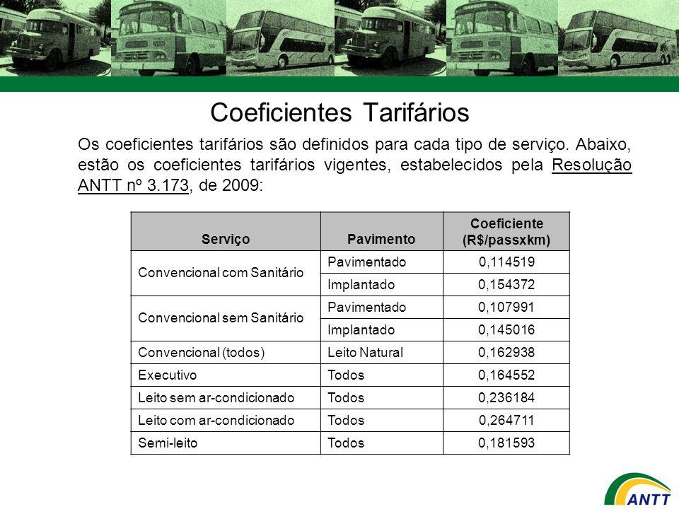Coeficientes Tarifários