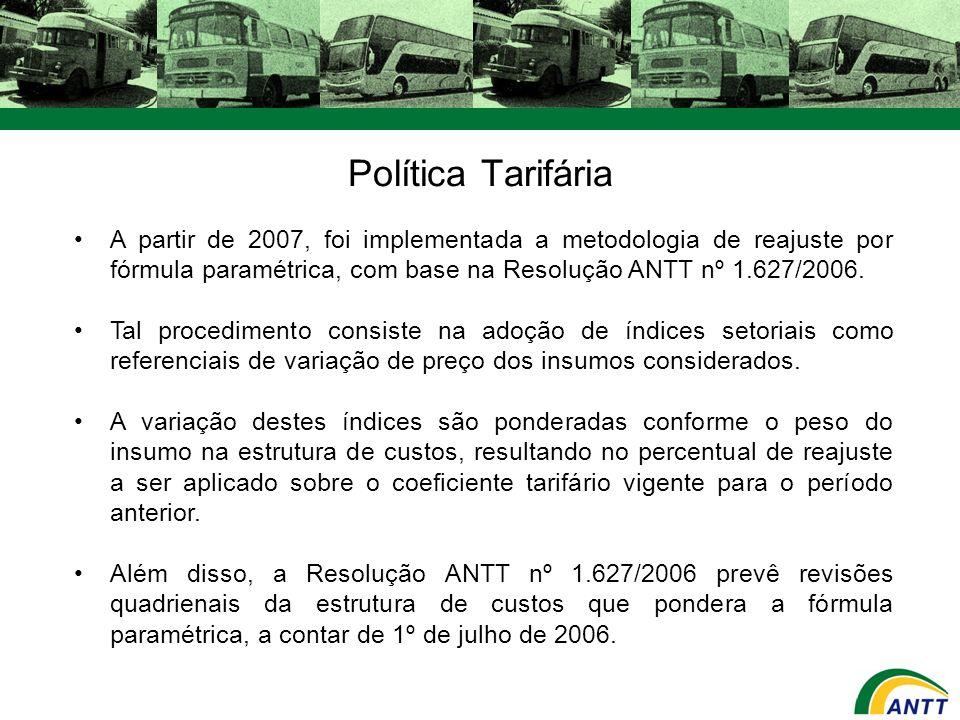 Política Tarifária A partir de 2007, foi implementada a metodologia de reajuste por fórmula paramétrica, com base na Resolução ANTT nº 1.627/2006.