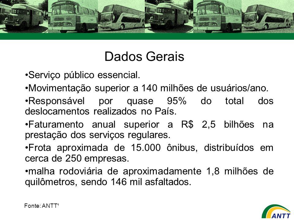 Dados Gerais Serviço público essencial.