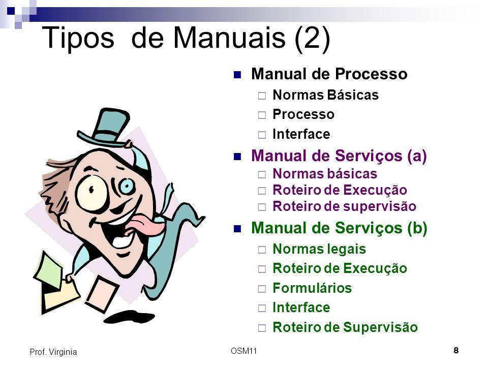 Tipos de Manuais (2) Manual de Processo Manual de Serviços (a)