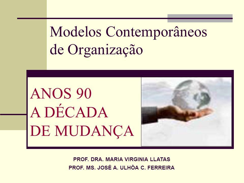 Modelos Contemporâneos de Organização