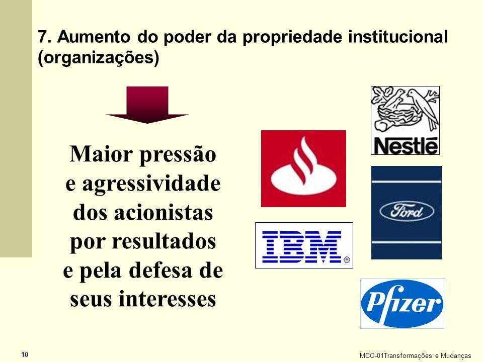 7. Aumento do poder da propriedade institucional (organizações)