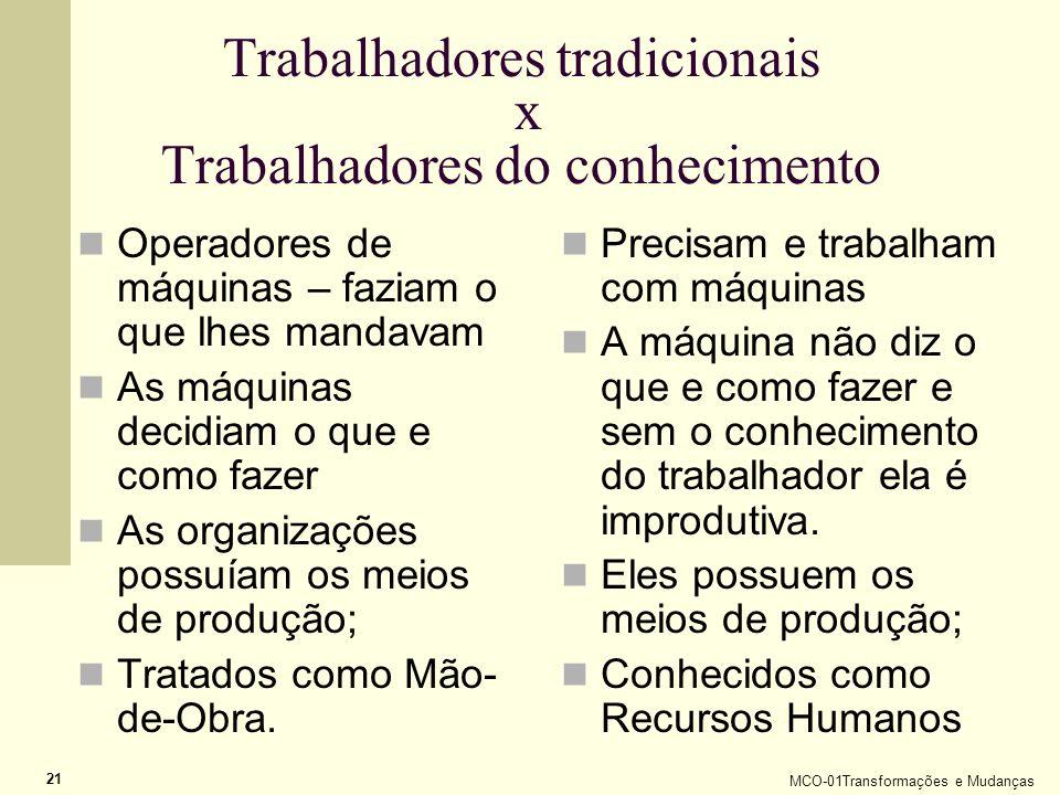 Trabalhadores tradicionais x Trabalhadores do conhecimento