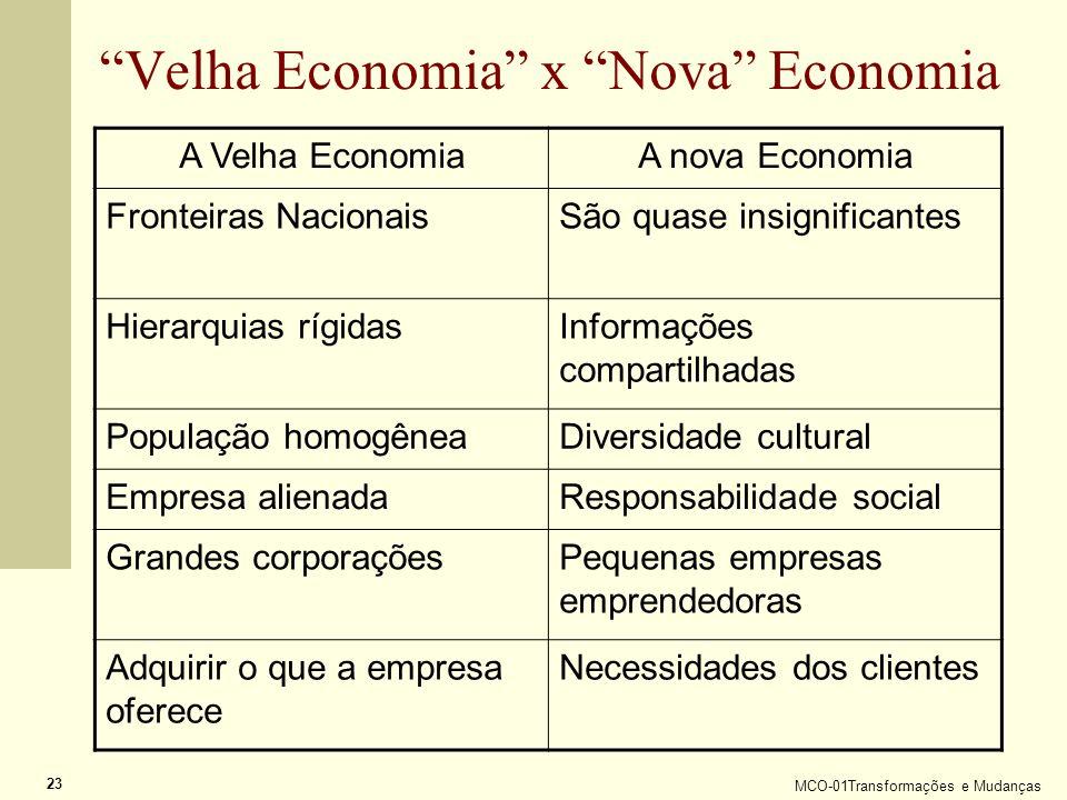 Velha Economia x Nova Economia