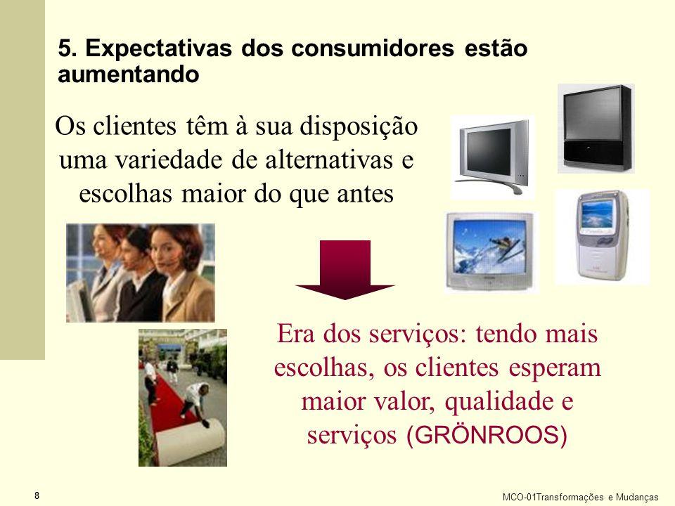 5. Expectativas dos consumidores estão aumentando