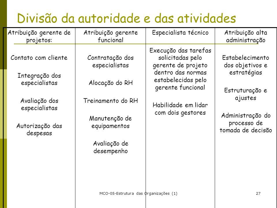 Divisão da autoridade e das atividades