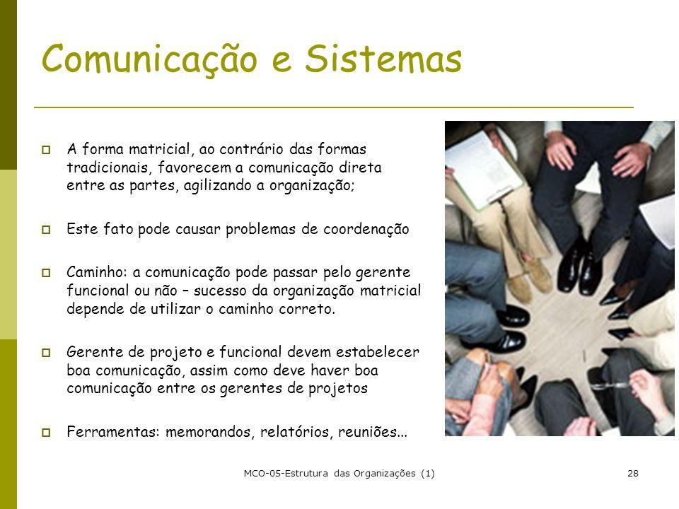 Comunicação e Sistemas