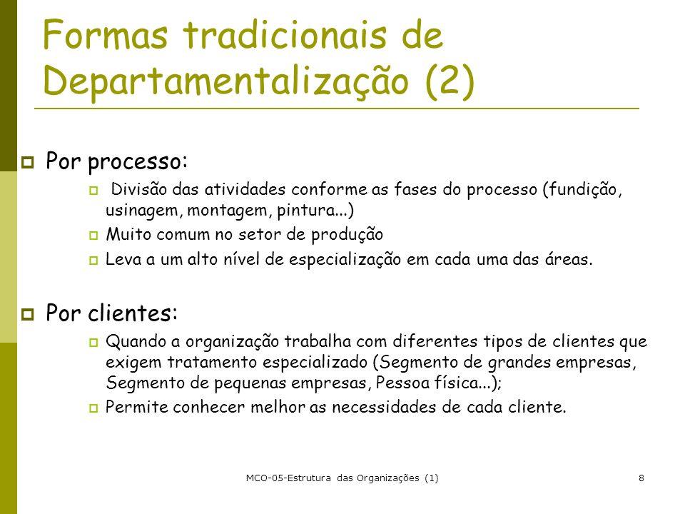 Formas tradicionais de Departamentalização (2)