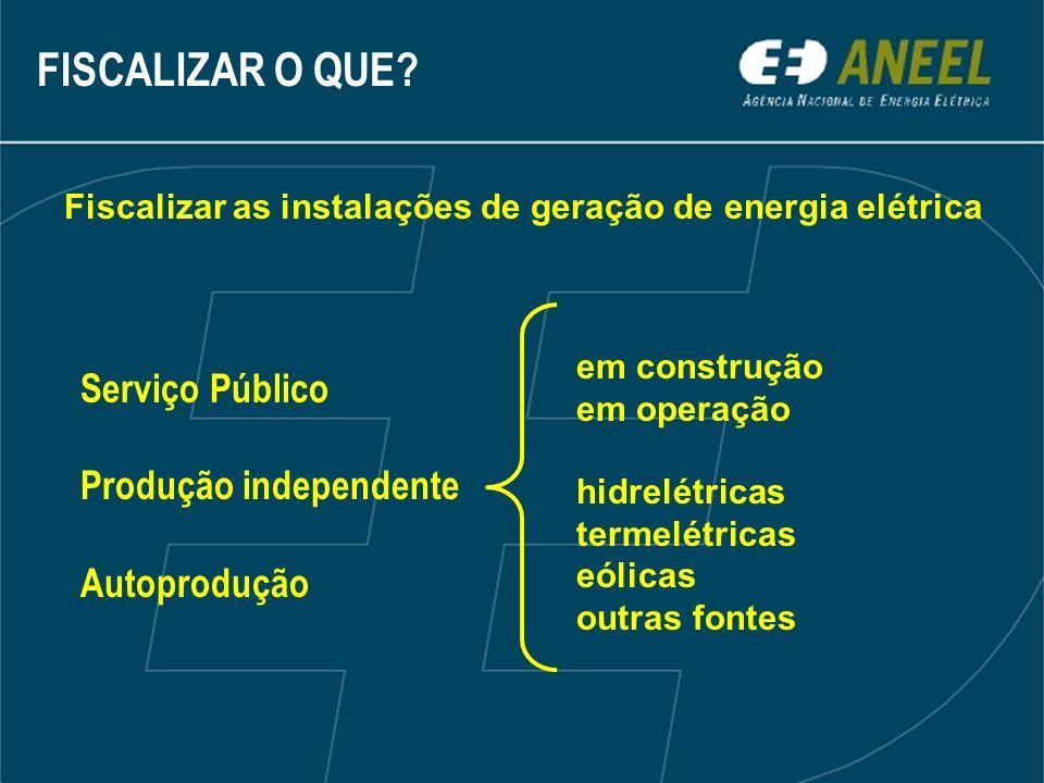 Fiscalizar as instalações de geração de energia elétrica