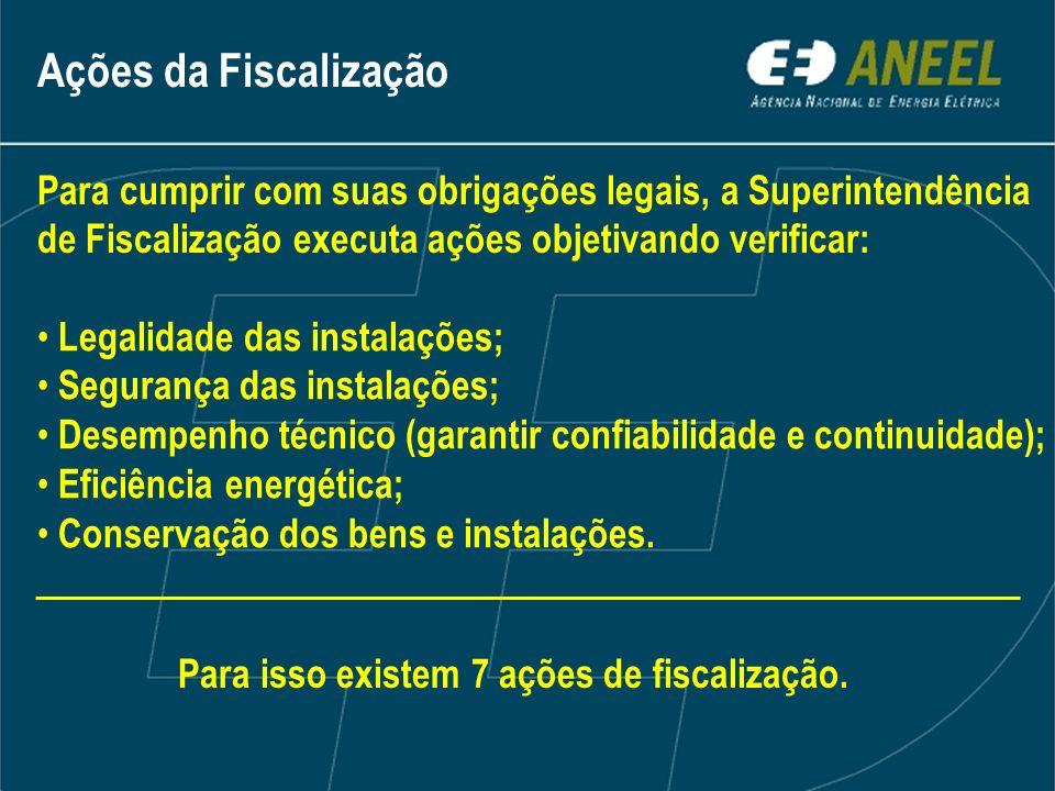 Ações da FiscalizaçãoPara cumprir com suas obrigações legais, a Superintendência de Fiscalização executa ações objetivando verificar: