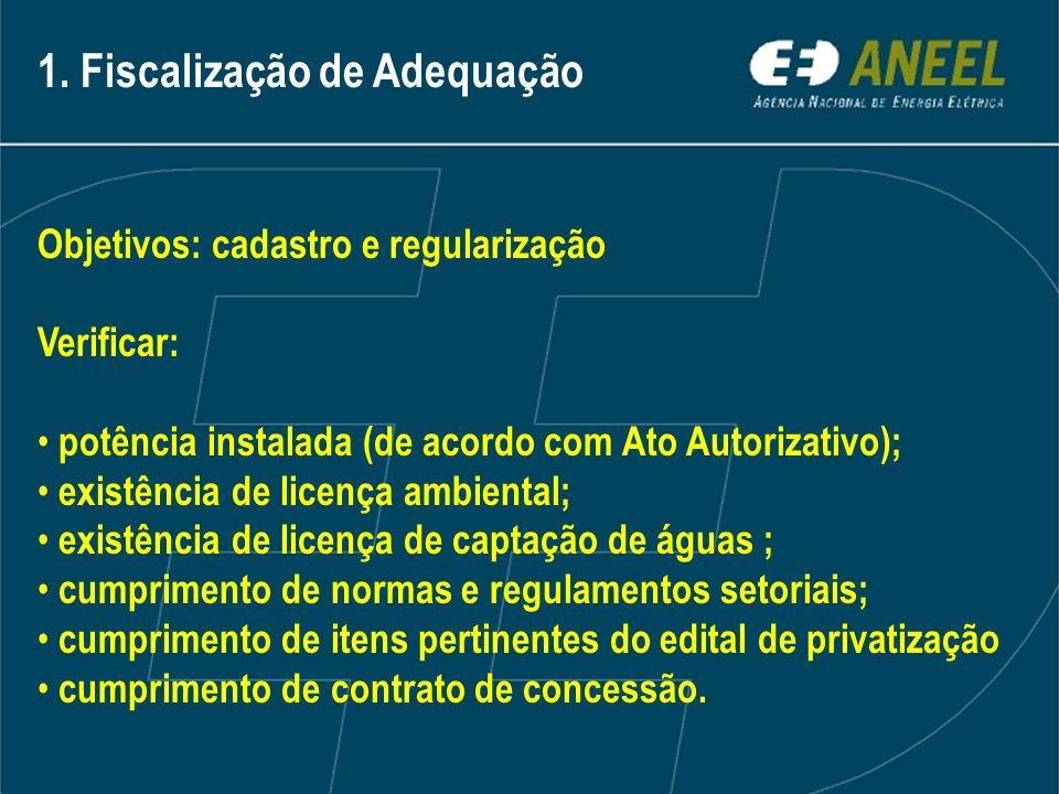 1. Fiscalização de Adequação
