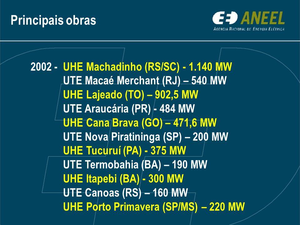 Principais obras 2002 - UHE Machadinho (RS/SC) - 1.140 MW