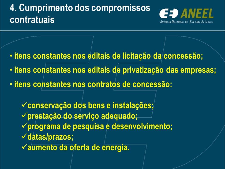 4. Cumprimento dos compromissos contratuais