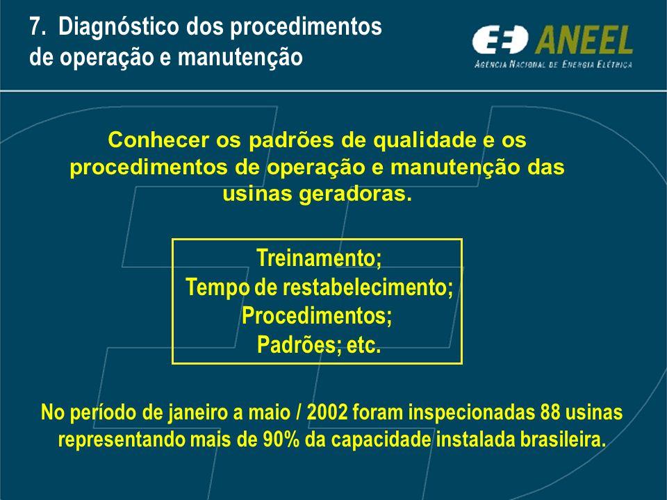 7. Diagnóstico dos procedimentos de operação e manutenção