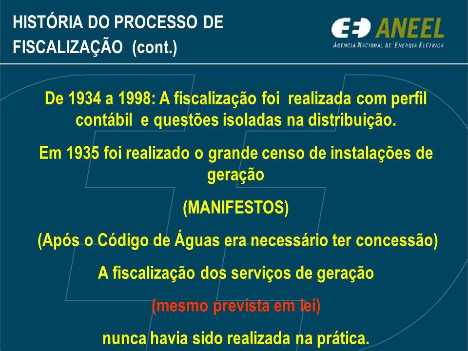 HISTÓRIA DO PROCESSO DE FISCALIZAÇÃO (cont.)