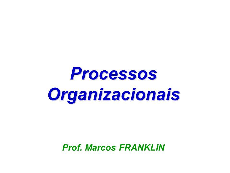Processos Organizacionais Prof. Marcos FRANKLIN