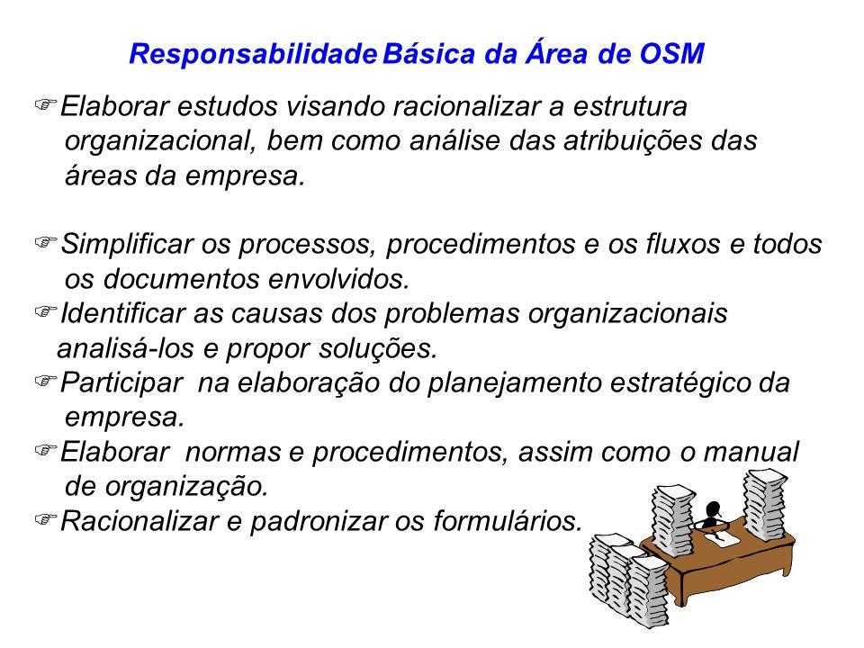 Responsabilidade Básica da Área de OSM
