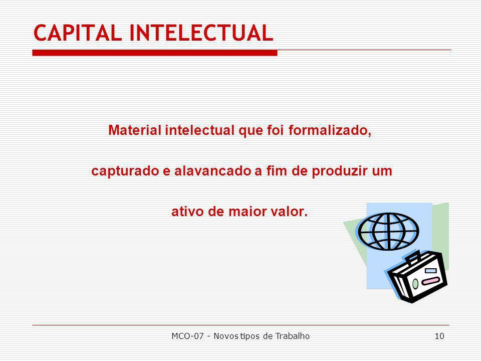 CAPITAL INTELECTUAL Material intelectual que foi formalizado,