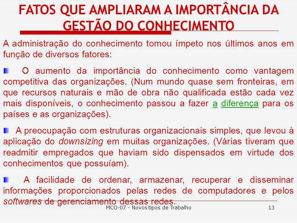 FATOS QUE AMPLIARAM A IMPORTÂNCIA DA GESTÃO DO CONHECIMENTO