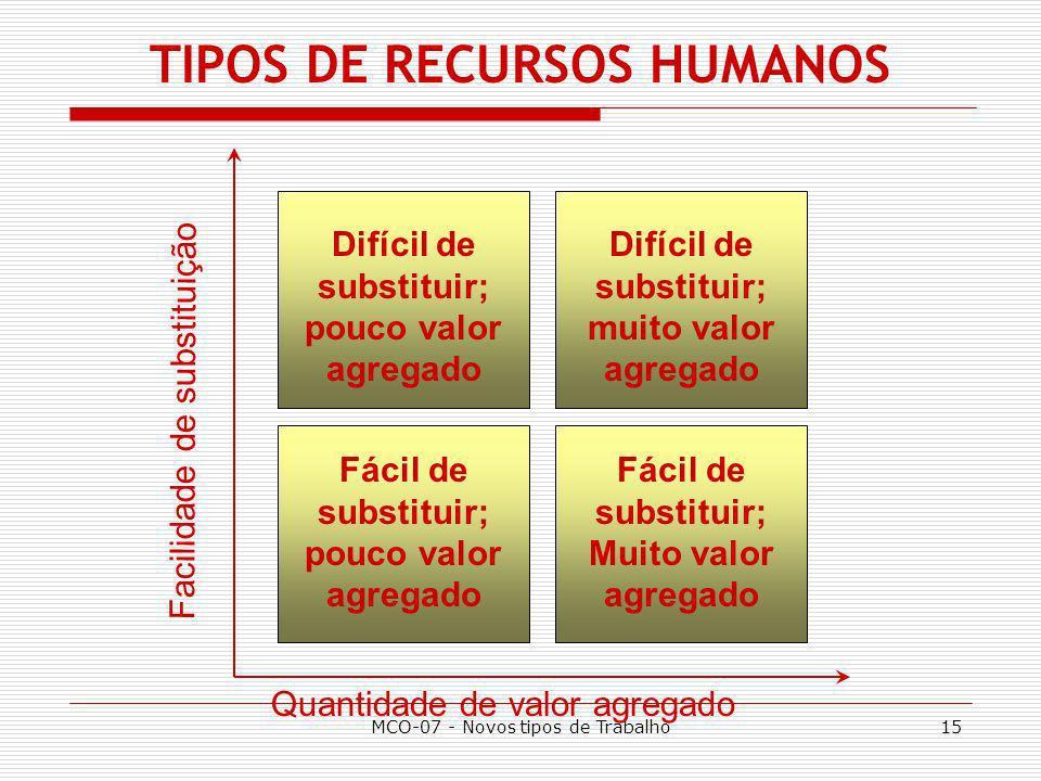 TIPOS DE RECURSOS HUMANOS