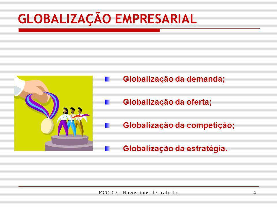GLOBALIZAÇÃO EMPRESARIAL