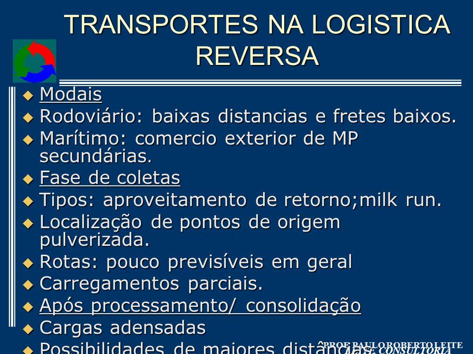 TRANSPORTES NA LOGISTICA REVERSA