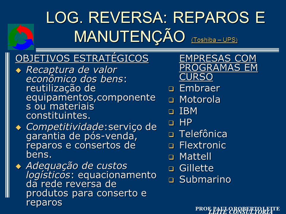 LOG. REVERSA: REPAROS E MANUTENÇÃO (Toshiba – UPS)