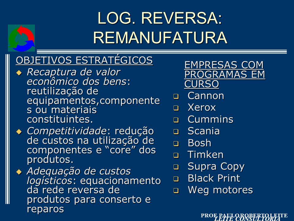 LOG. REVERSA: REMANUFATURA