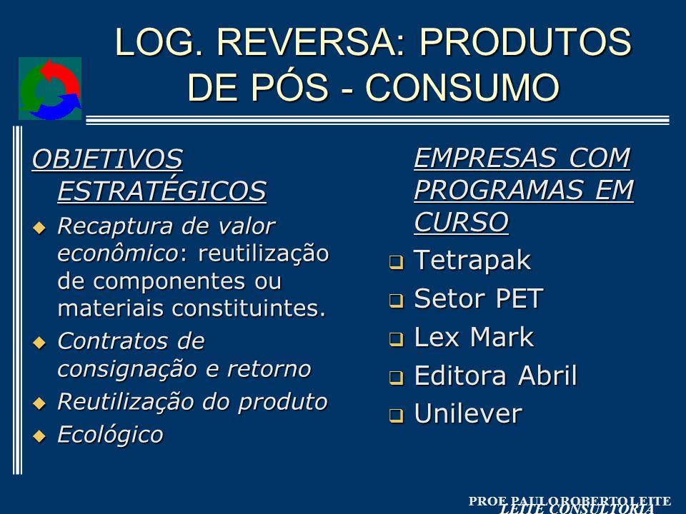 LOG. REVERSA: PRODUTOS DE PÓS - CONSUMO