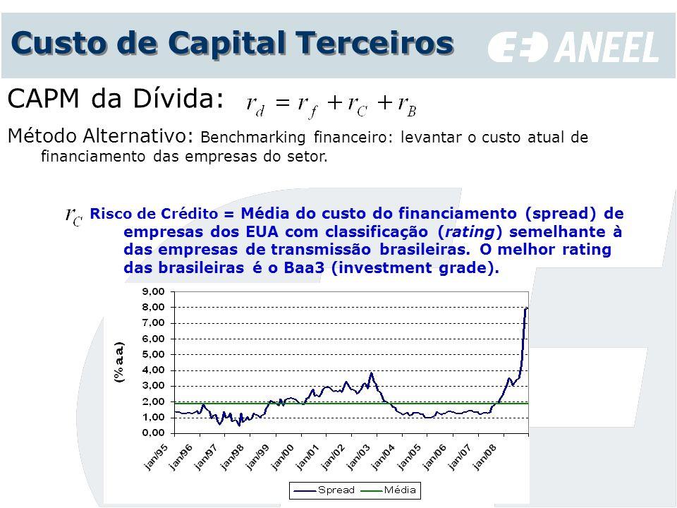 Custo de Capital Terceiros